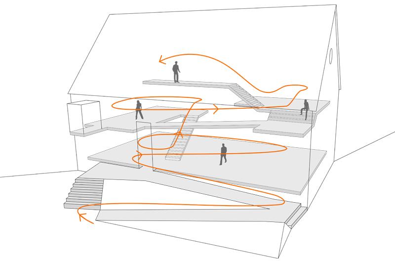 Architektur Marion Wicher_yes architecture_Kammern_Museum_09_Ebenen_800x533